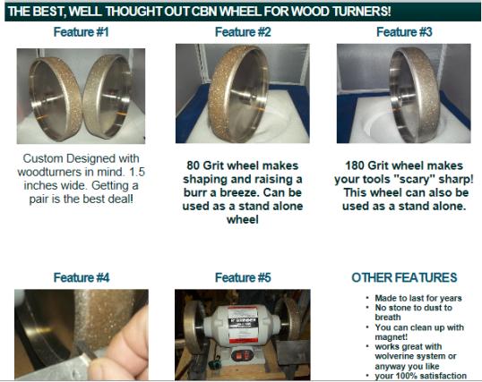 grinder 11-2013 benefits